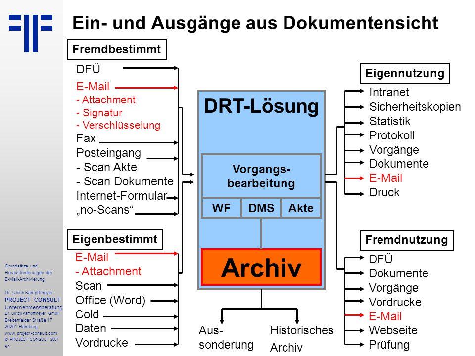 94 Grundsätze und Herausforderungen der E-Mail-Archivierung Dr. Ulrich Kampffmeyer PROJECT CONSULT Unternehmensberatung Dr. Ulrich Kampffmeyer GmbH Br