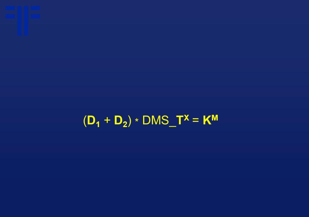 (D1 (D1 + D 2 ) * DMS_T X = KMKM