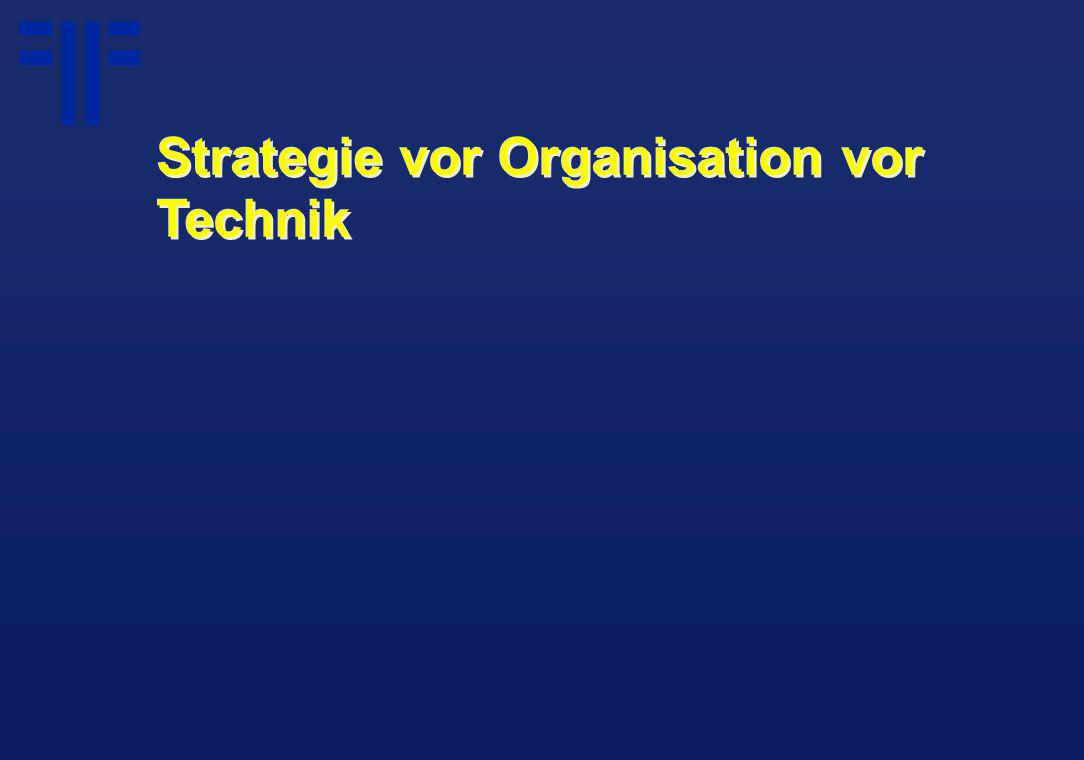 Strategie vor Organisation vor Technik