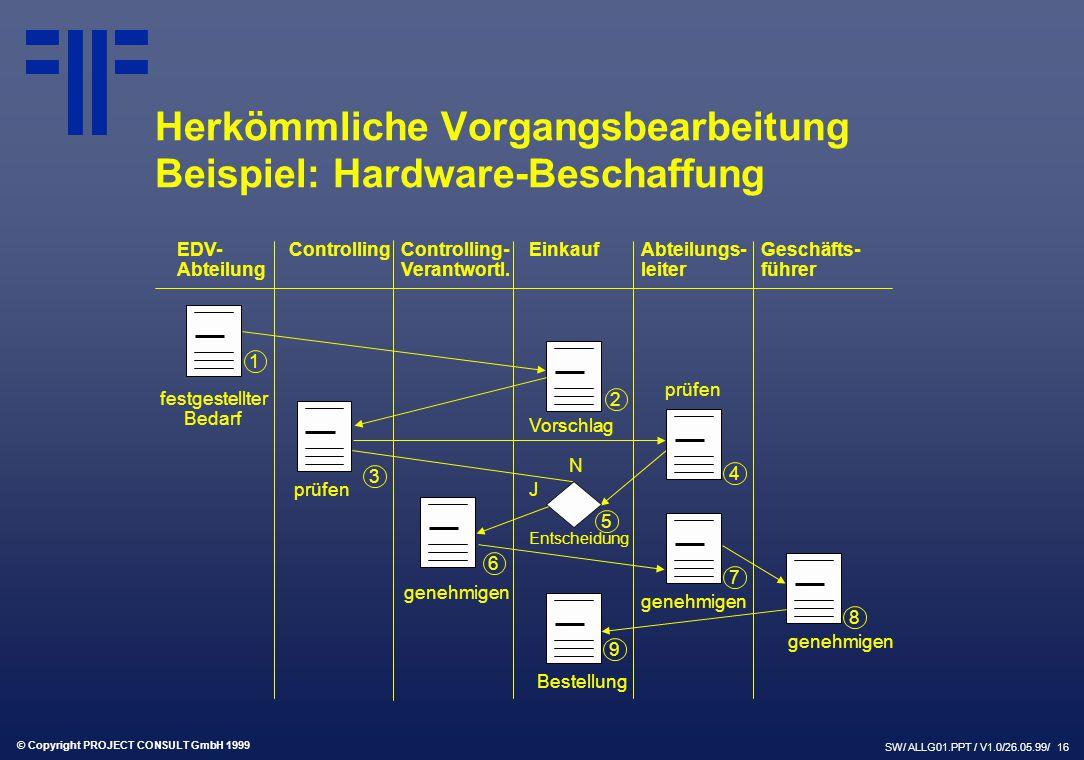 © Copyright PROJECT CONSULT GmbH 1999 SW/ ALLG01.PPT / V1.0/26.05.99/ 16 Herkömmliche Vorgangsbearbeitung Beispiel: Hardware-Beschaffung EDV- Abteilung ControllingControlling- Verantwortl.