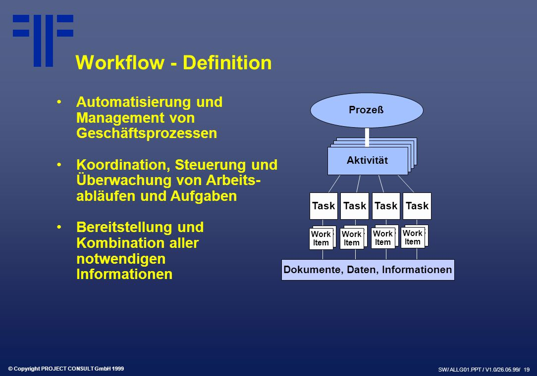 © Copyright PROJECT CONSULT GmbH 1999 SW/ ALLG01.PPT / V1.0/26.05.99/ 19 Work item Work item Work item Work item Activity Workflow - Definition Prozeß