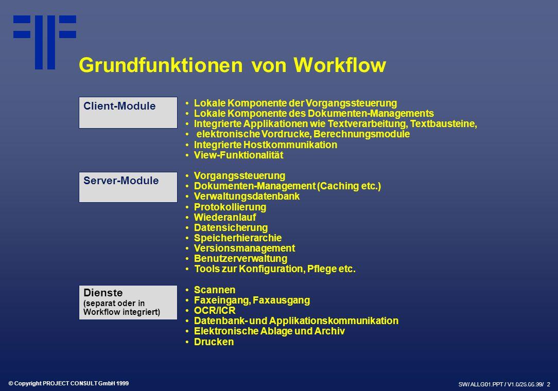 © Copyright PROJECT CONSULT GmbH 1999 SW/ ALLG01.PPT / V1.0/26.05.99/ 2 Grundfunktionen von Workflow Client-Module Server-Module Dienste (separat oder in Workflow integriert) Lokale Komponente der Vorgangssteuerung Lokale Komponente des Dokumenten-Managements Integrierte Applikationen wie Textverarbeitung, Textbausteine, elektronische Vordrucke, Berechnungsmodule Integrierte Hostkommunikation View-Funktionalität Vorgangssteuerung Dokumenten-Management (Caching etc.) Verwaltungsdatenbank Protokollierung Wiederanlauf Datensicherung Speicherhierarchie Versionsmanagement Benutzerverwaltung Tools zur Konfiguration, Pflege etc.