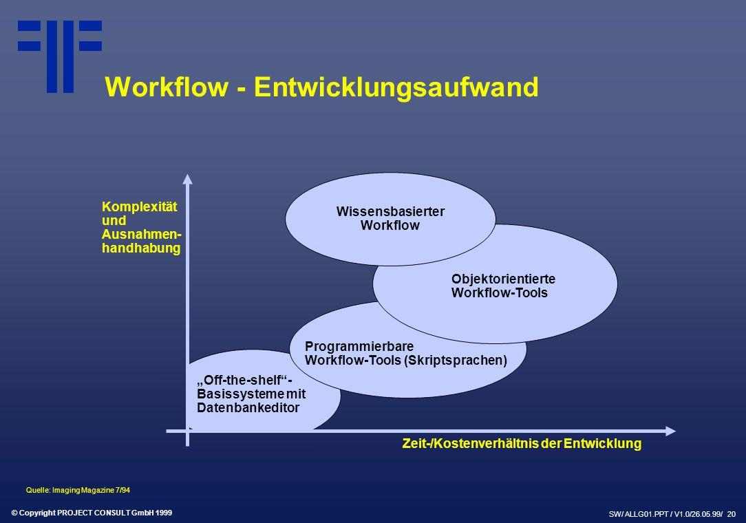 """© Copyright PROJECT CONSULT GmbH 1999 SW/ ALLG01.PPT / V1.0/26.05.99/ 20 Quelle: Imaging Magazine 7/94 Workflow - Entwicklungsaufwand Komplexität und Ausnahmen- handhabung Wissensbasierter Workflow """"Off-the-shelf - Basissysteme mit Datenbankeditor Objektorientierte Workflow-Tools Programmierbare Workflow-Tools (Skriptsprachen) Zeit-/Kostenverhältnis der Entwicklung"""