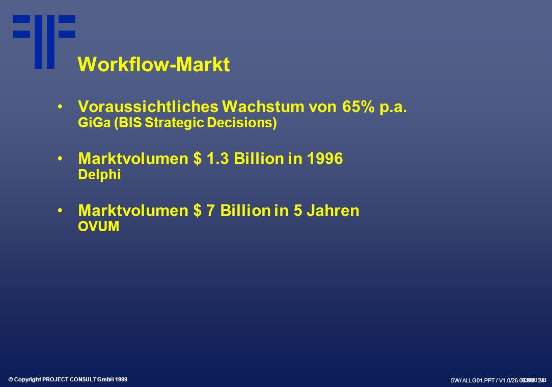 © Copyright PROJECT CONSULT GmbH 1999 SW/ ALLG01.PPT / V1.0/26.05.99/ 24 Workflow-Markt Voraussichtliches Wachstum von 65% p.a.