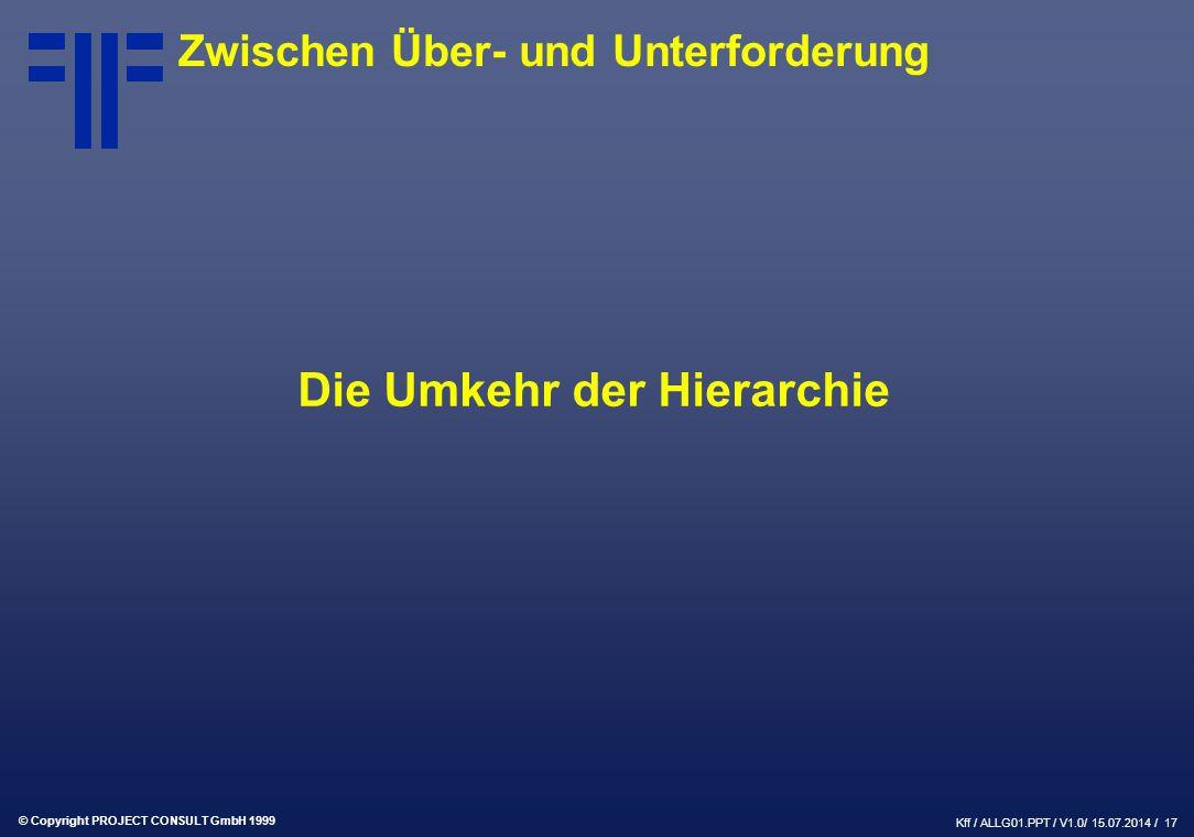 © Copyright PROJECT CONSULT GmbH 1999 Kff / ALLG01.PPT / V1.0/ 15.07.2014 / 17 Zwischen Über- und Unterforderung Die Umkehr der Hierarchie