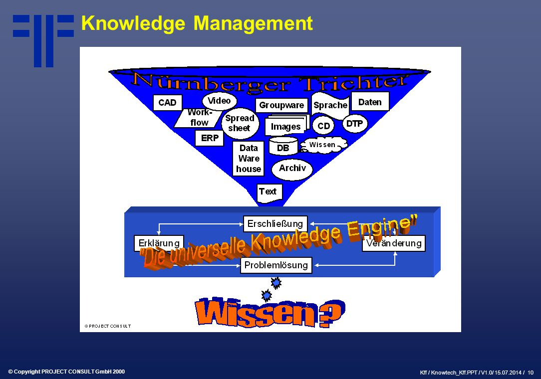 © Copyright PROJECT CONSULT GmbH 2000 Kff / Knowtech_Kff.PPT / V1.0/ 15.07.2014 / 10 Knowledge Management