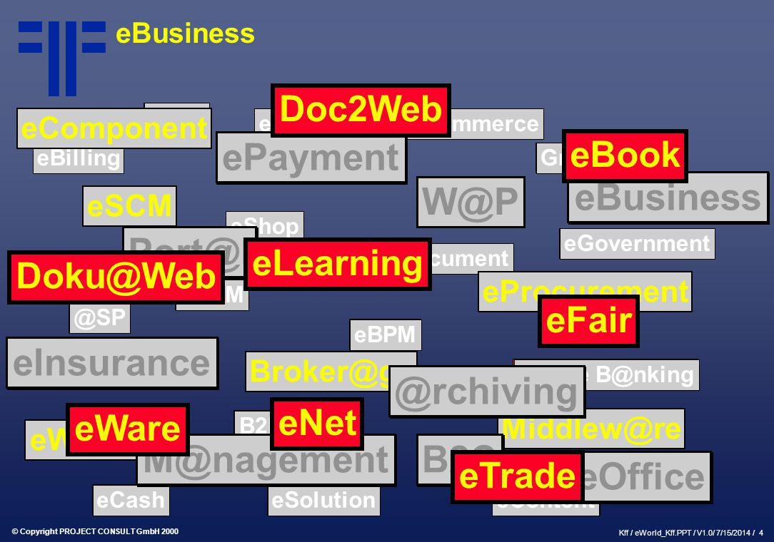 © Copyright PROJECT CONSULT GmbH 2000 Kff / eWorld_Kff.PPT / V1.0/ 7/15/2014 / 4 eBusiness Online B@nking Groupw@re B2B eMail @SP eContent eDocument eCommerce eShop eSolution eCRM eBPM eBilling eCash eBanking Online B@nking Groupw@re B2B eMail @SP eContent eDocument eCommerce eShop eSolution eCRM eBPM eBilling eCash eBanking Broker@ge eWorld eSCM eProcurement Middlew@re Broker@ge eWorld eSCM eProcurement Middlew@re B2C eBusiness ePayment eInsurance eOffice Port@l @rchiving M@nagement B2C eBusiness ePayment eInsurance eOffice Port@l @rchiving M@nagement W@P eGovernment eLearning eFair Doku@Web Doc2Web eNet eTrade eWare eBook eComponent