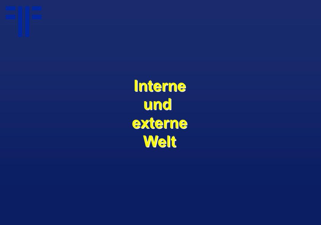 Interne und externe Welt