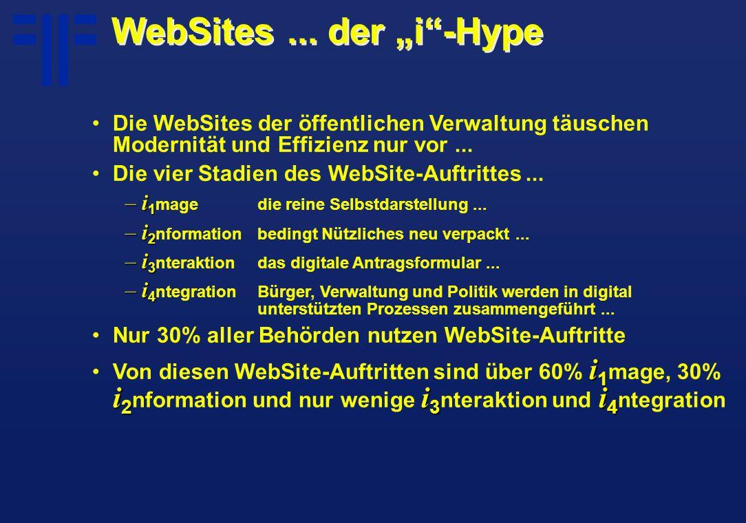 WebSites...