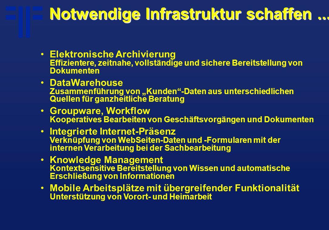 Notwendige Infrastruktur schaffen...