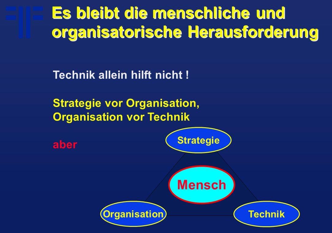 Strategie vor Organisation, Organisation vor Technik aber Strategie Mensch Organisation Technik Technik allein hilft nicht !