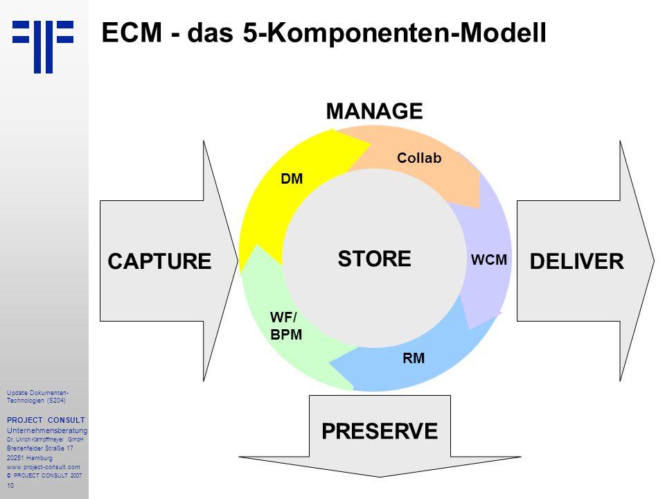 10 Update Dokumenten- Technologien (S204) PROJECT CONSULT Unternehmensberatung Dr. Ulrich Kampffmeyer GmbH Breitenfelder Straße 17 20251 Hamburg www.p