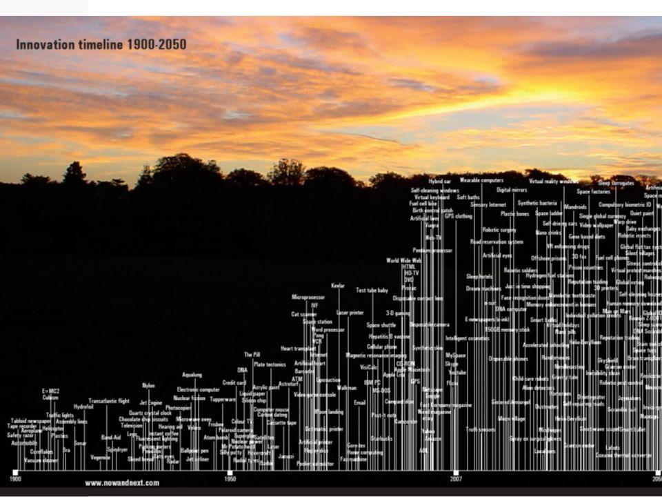 147 Update Dokumenten- Technologien (S204) PROJECT CONSULT Unternehmensberatung Dr. Ulrich Kampffmeyer GmbH Breitenfelder Straße 17 20251 Hamburg www.