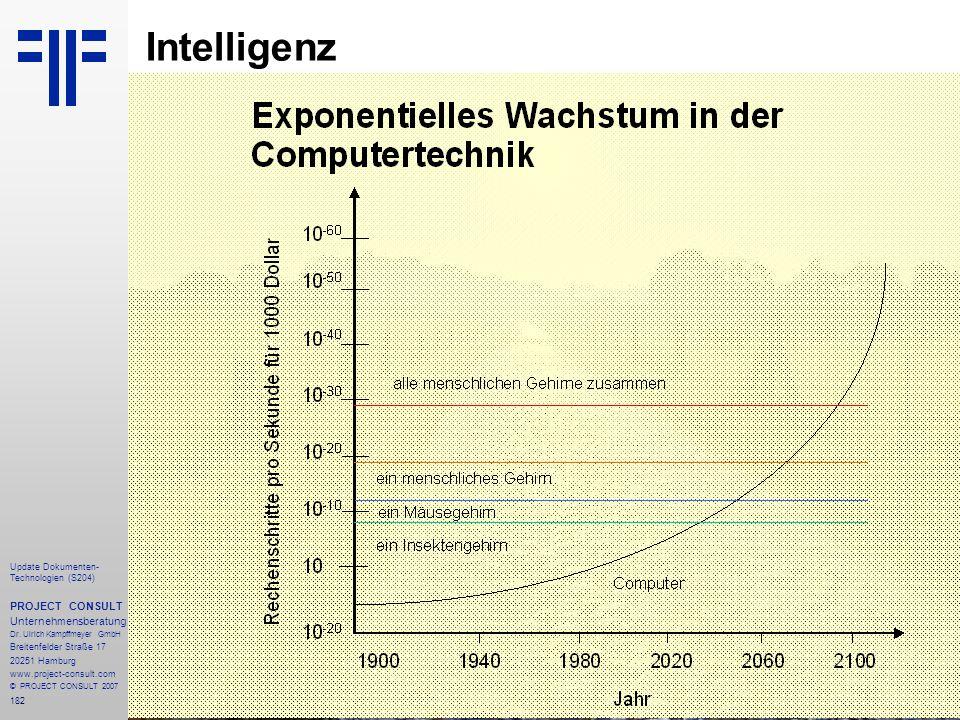 182 Update Dokumenten- Technologien (S204) PROJECT CONSULT Unternehmensberatung Dr. Ulrich Kampffmeyer GmbH Breitenfelder Straße 17 20251 Hamburg www.