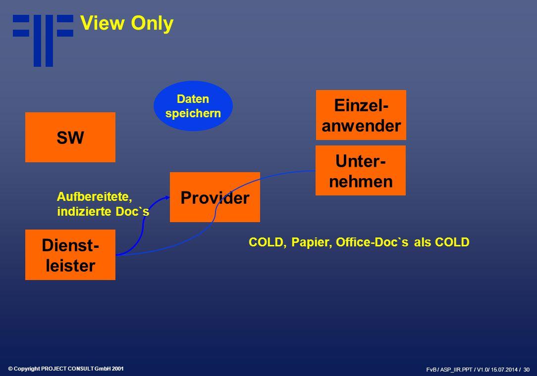 © Copyright PROJECT CONSULT GmbH 2001 FvB / ASP_IIR.PPT / V1.0/ 15.07.2014 / 30 SW Provider Dienst- leister Einzel- anwender Unter- nehmen Daten speichern COLD, Papier, Office-Doc`s als COLD Aufbereitete, indizierte Doc`s View Only