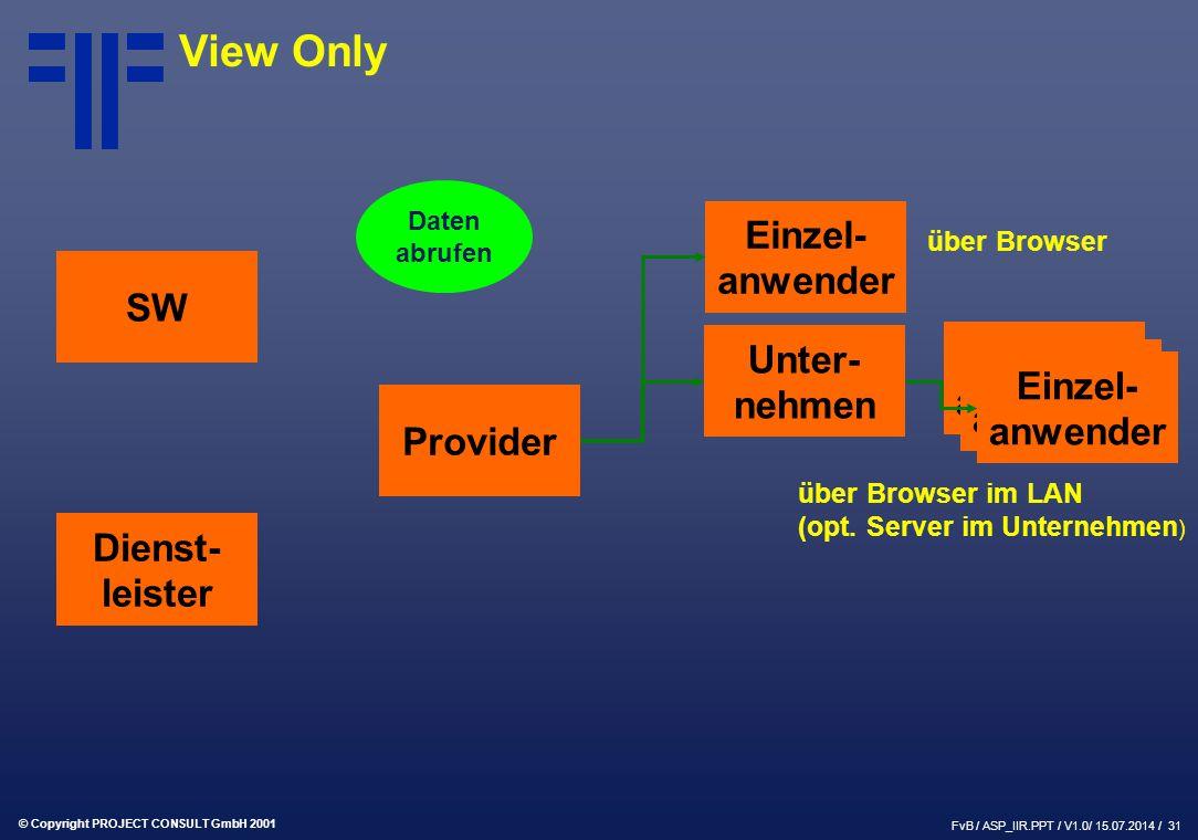 © Copyright PROJECT CONSULT GmbH 2001 FvB / ASP_IIR.PPT / V1.0/ 15.07.2014 / 31 SW Provider Dienst- leister Einzel- anwender Unter- nehmen Einzel- anwender Daten abrufen über Browser über Browser im LAN (opt.