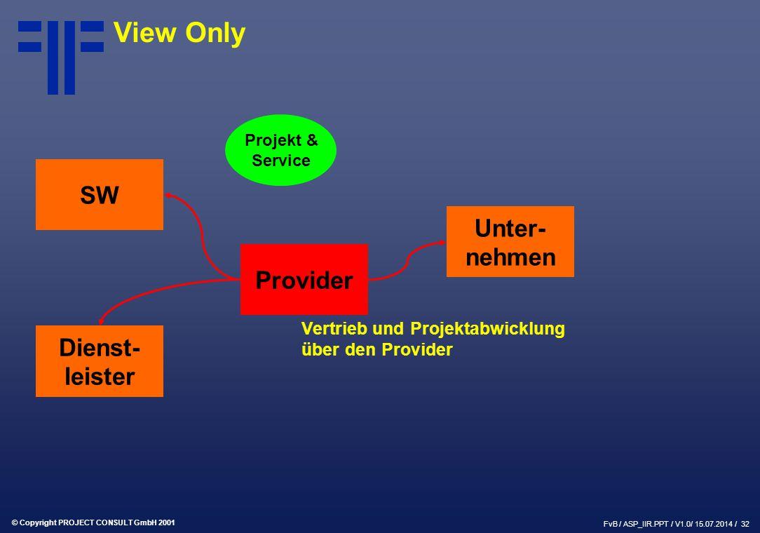 © Copyright PROJECT CONSULT GmbH 2001 FvB / ASP_IIR.PPT / V1.0/ 15.07.2014 / 32 SW Provider Dienst- leister Unter- nehmen Projekt & Service Vertrieb und Projektabwicklung über den Provider View Only