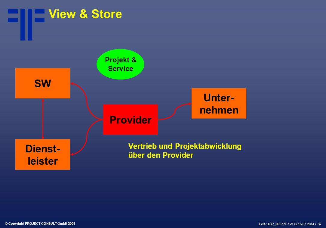 © Copyright PROJECT CONSULT GmbH 2001 FvB / ASP_IIR.PPT / V1.0/ 15.07.2014 / 37 SW Provider Dienst- leister Unter- nehmen Projekt & Service Vertrieb und Projektabwicklung über den Provider View & Store