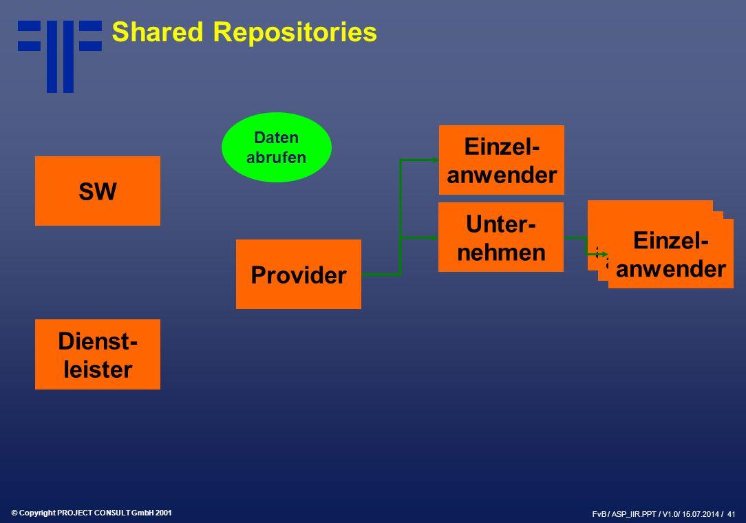 © Copyright PROJECT CONSULT GmbH 2001 FvB / ASP_IIR.PPT / V1.0/ 15.07.2014 / 41 SW Provider Dienst- leister Einzel- anwender Unter- nehmen Einzel- anwender Daten abrufen Shared Repositories