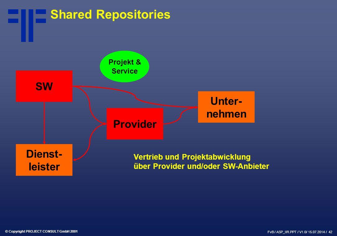 © Copyright PROJECT CONSULT GmbH 2001 FvB / ASP_IIR.PPT / V1.0/ 15.07.2014 / 42 SW Provider Dienst- leister Unter- nehmen Projekt & Service Vertrieb und Projektabwicklung über Provider und/oder SW-Anbieter Shared Repositories