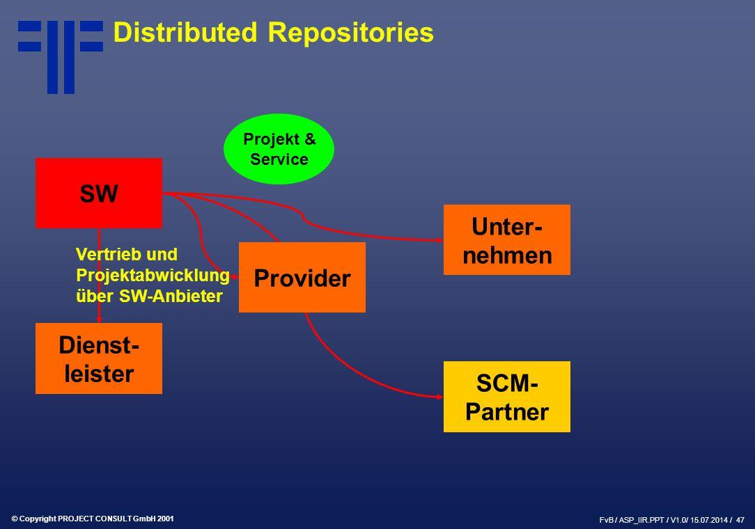 © Copyright PROJECT CONSULT GmbH 2001 FvB / ASP_IIR.PPT / V1.0/ 15.07.2014 / 47 SW Provider Dienst- leister Unter- nehmen SCM- Partner Projekt & Service Vertrieb und Projektabwicklung über SW-Anbieter Distributed Repositories