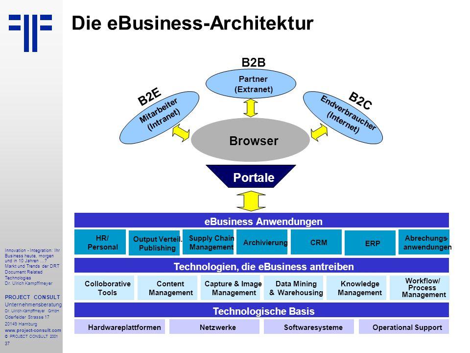 37 Innovation - Integration: Ihr Business heute, morgen und in 10 Jahren....