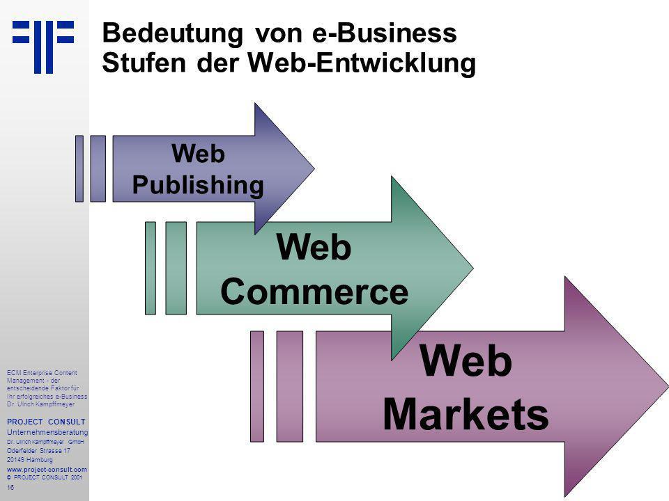 16 ECM Enterprise Content Management - der entscheidende Faktor für Ihr erfolgreiches e-Business Dr.