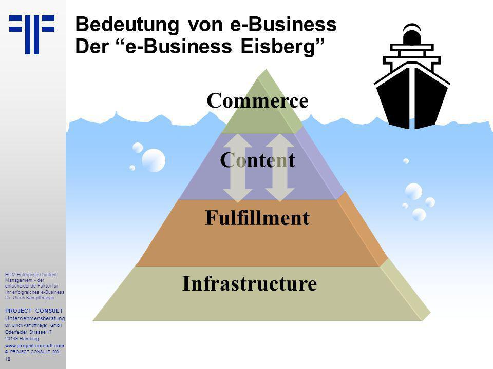 18 ECM Enterprise Content Management - der entscheidende Faktor für Ihr erfolgreiches e-Business Dr.