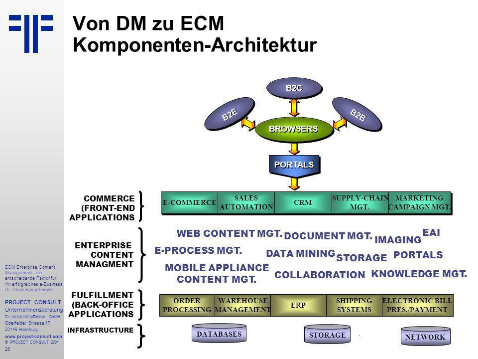 25 ECM Enterprise Content Management - der entscheidende Faktor für Ihr erfolgreiches e-Business Dr.