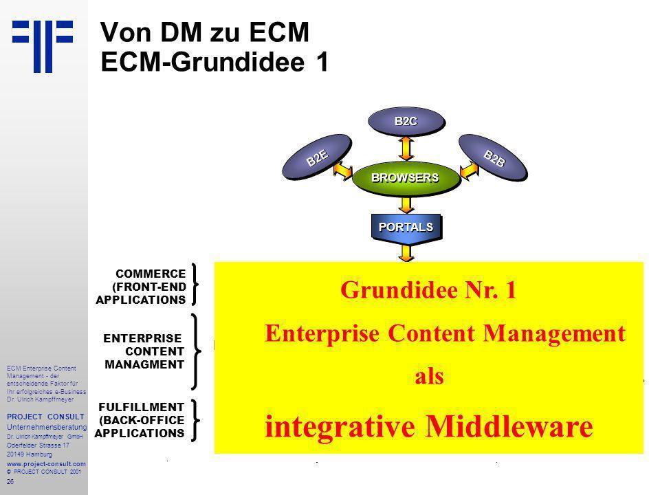 26 ECM Enterprise Content Management - der entscheidende Faktor für Ihr erfolgreiches e-Business Dr.