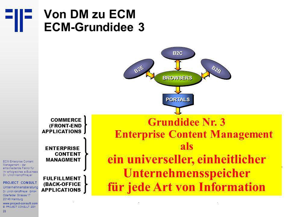 28 ECM Enterprise Content Management - der entscheidende Faktor für Ihr erfolgreiches e-Business Dr.