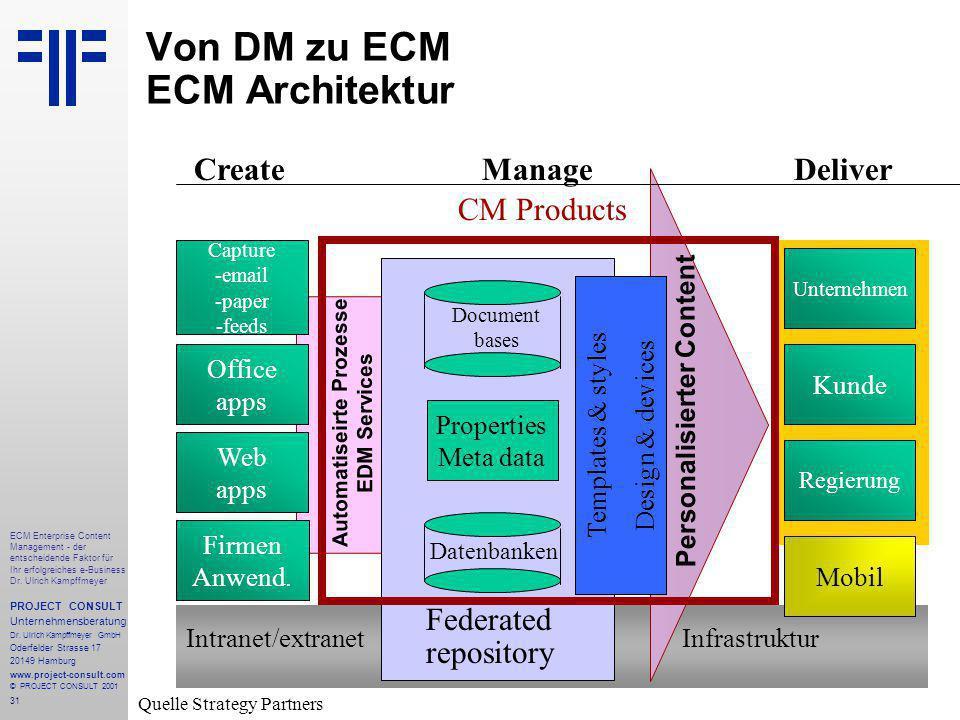 31 ECM Enterprise Content Management - der entscheidende Faktor für Ihr erfolgreiches e-Business Dr.
