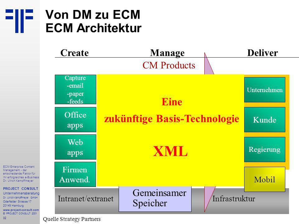32 ECM Enterprise Content Management - der entscheidende Faktor für Ihr erfolgreiches e-Business Dr.