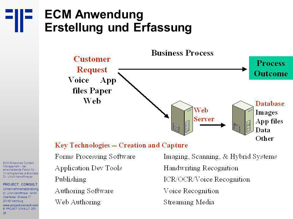 36 ECM Enterprise Content Management - der entscheidende Faktor für Ihr erfolgreiches e-Business Dr.