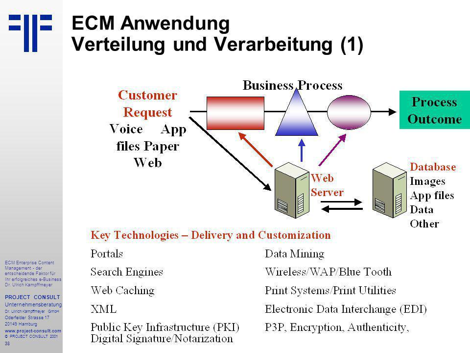 38 ECM Enterprise Content Management - der entscheidende Faktor für Ihr erfolgreiches e-Business Dr.