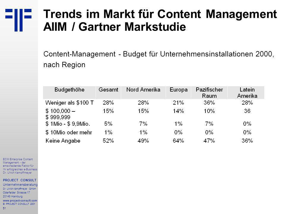 51 ECM Enterprise Content Management - der entscheidende Faktor für Ihr erfolgreiches e-Business Dr.