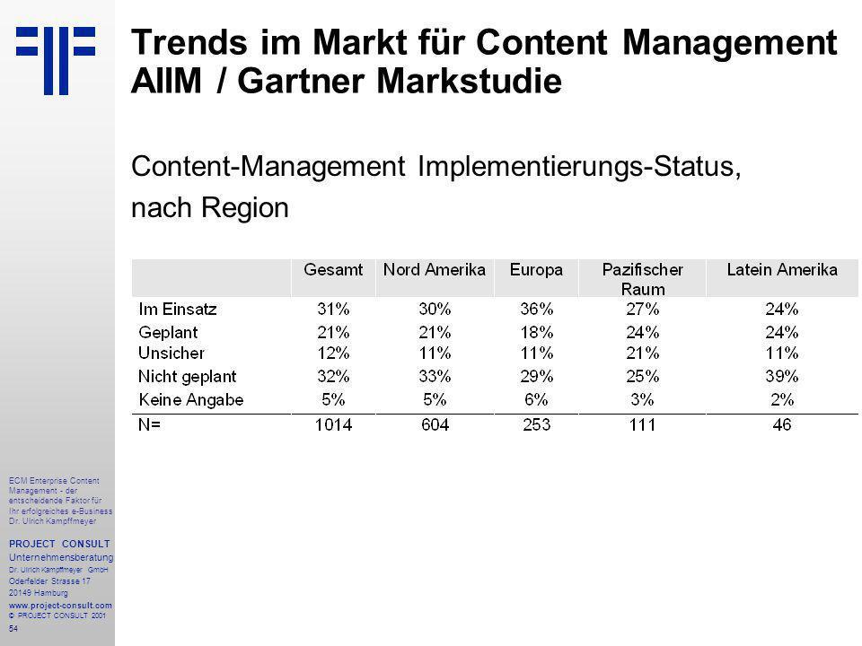 54 ECM Enterprise Content Management - der entscheidende Faktor für Ihr erfolgreiches e-Business Dr.