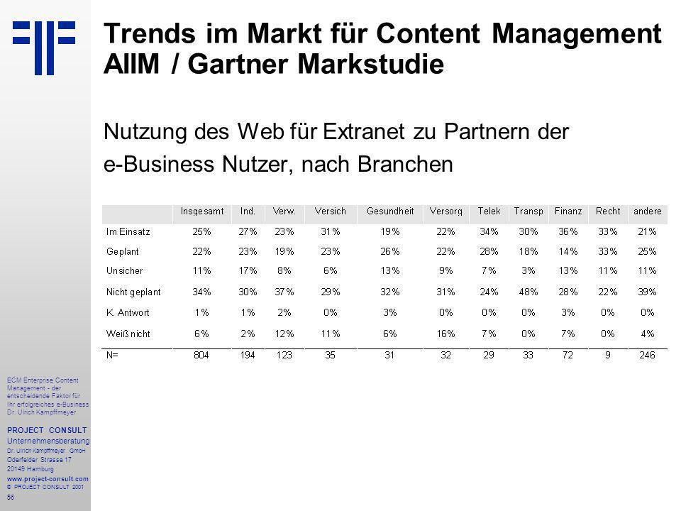 56 ECM Enterprise Content Management - der entscheidende Faktor für Ihr erfolgreiches e-Business Dr.