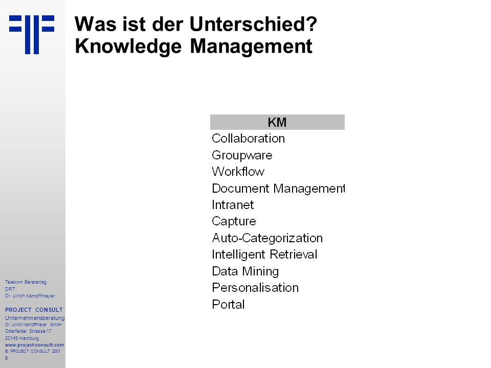 20 Telekom Beratertag DRT Dr.Ulrich Kampffmeyer PROJECT CONSULT Unternehmensberatung Dr.
