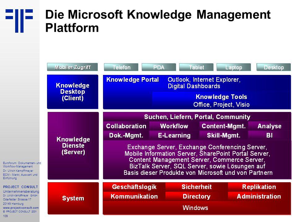 109 Euroforum: Dokumenten- und Workflow-Management Dr.