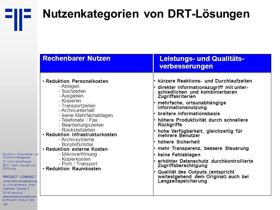 125 Euroforum: Dokumenten- und Workflow-Management Dr.