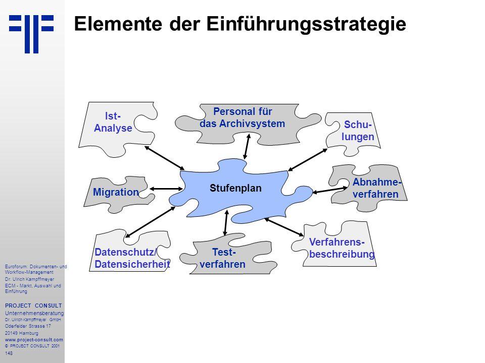 148 Euroforum: Dokumenten- und Workflow-Management Dr.