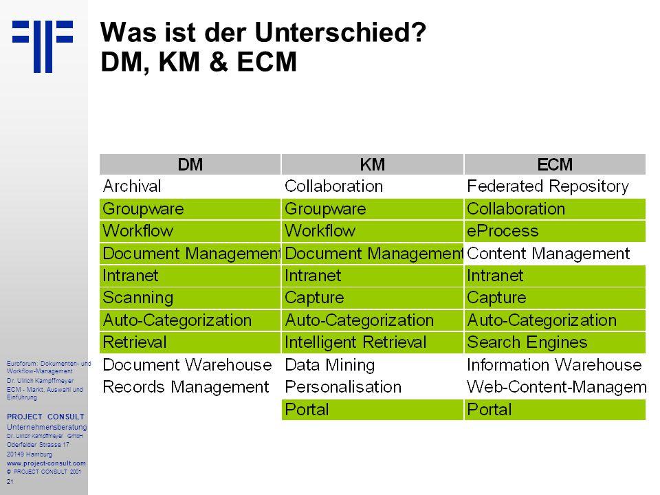 21 Euroforum: Dokumenten- und Workflow-Management Dr.