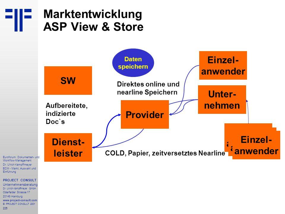 225 Euroforum: Dokumenten- und Workflow-Management Dr.