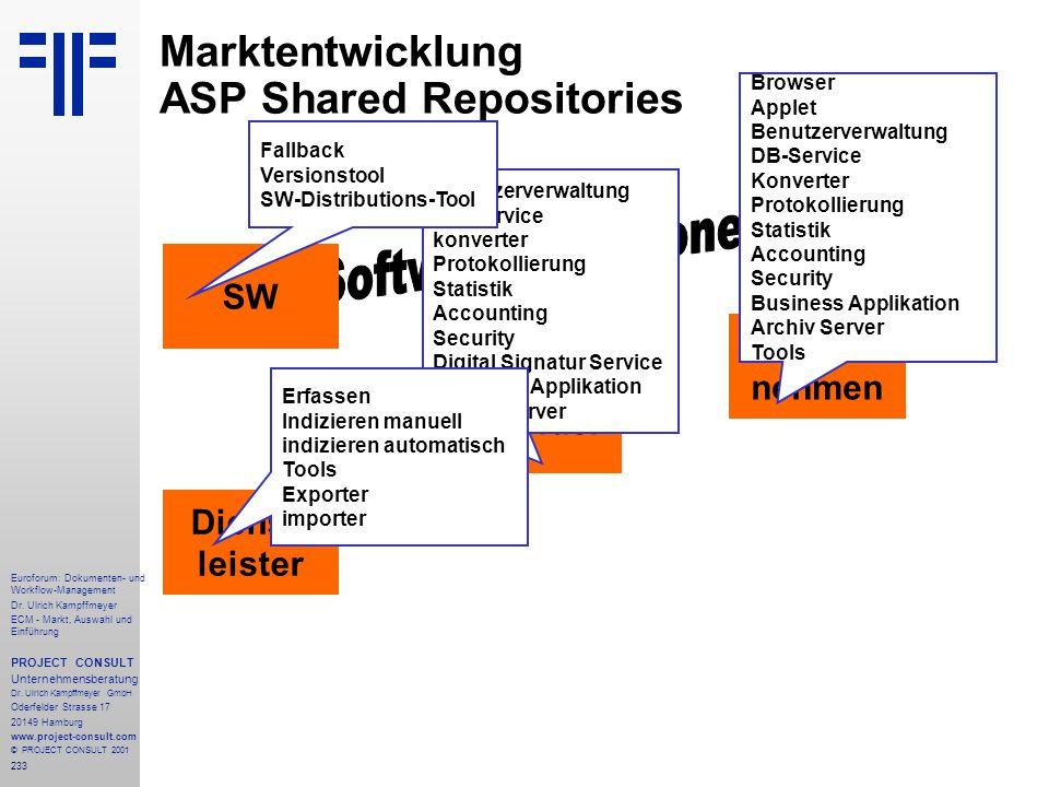 233 Euroforum: Dokumenten- und Workflow-Management Dr.
