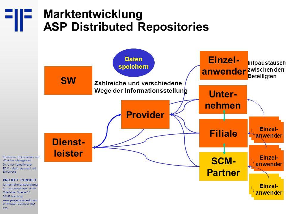 235 Euroforum: Dokumenten- und Workflow-Management Dr.