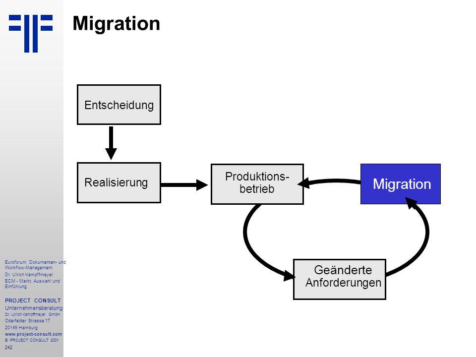 242 Euroforum: Dokumenten- und Workflow-Management Dr.