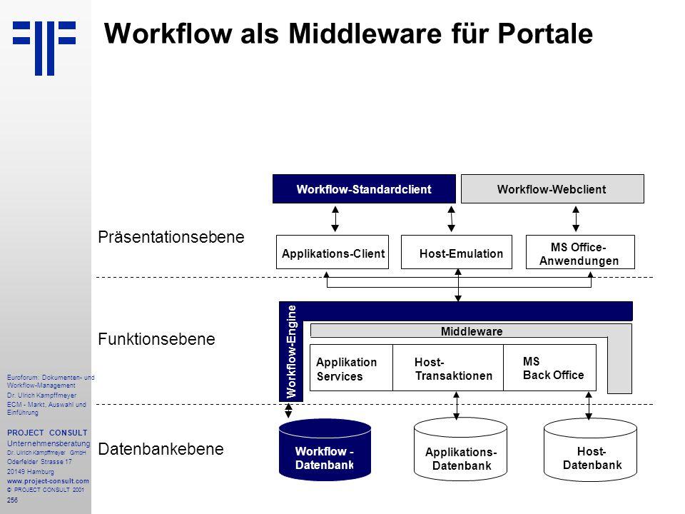 256 Euroforum: Dokumenten- und Workflow-Management Dr.