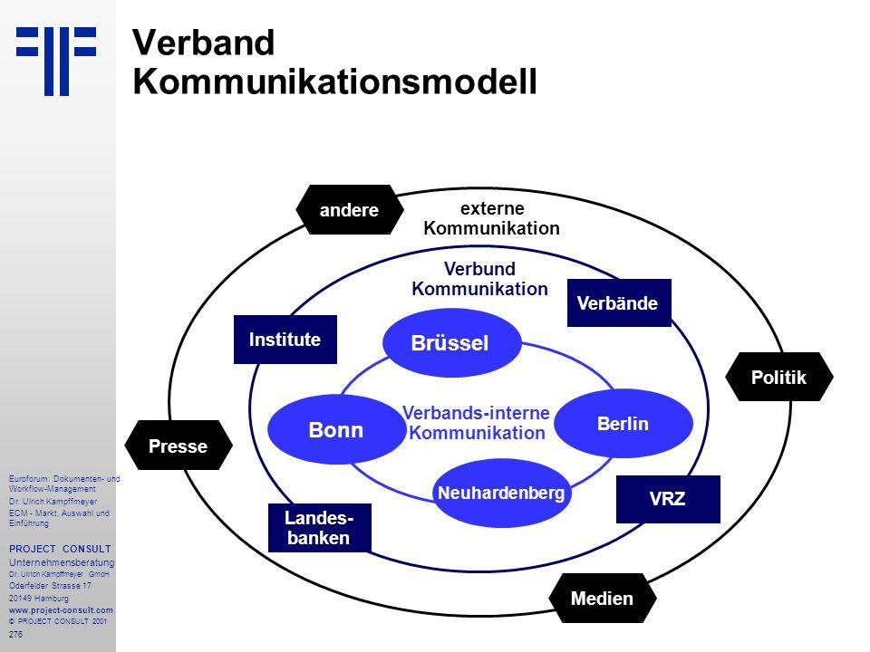 276 Euroforum: Dokumenten- und Workflow-Management Dr.
