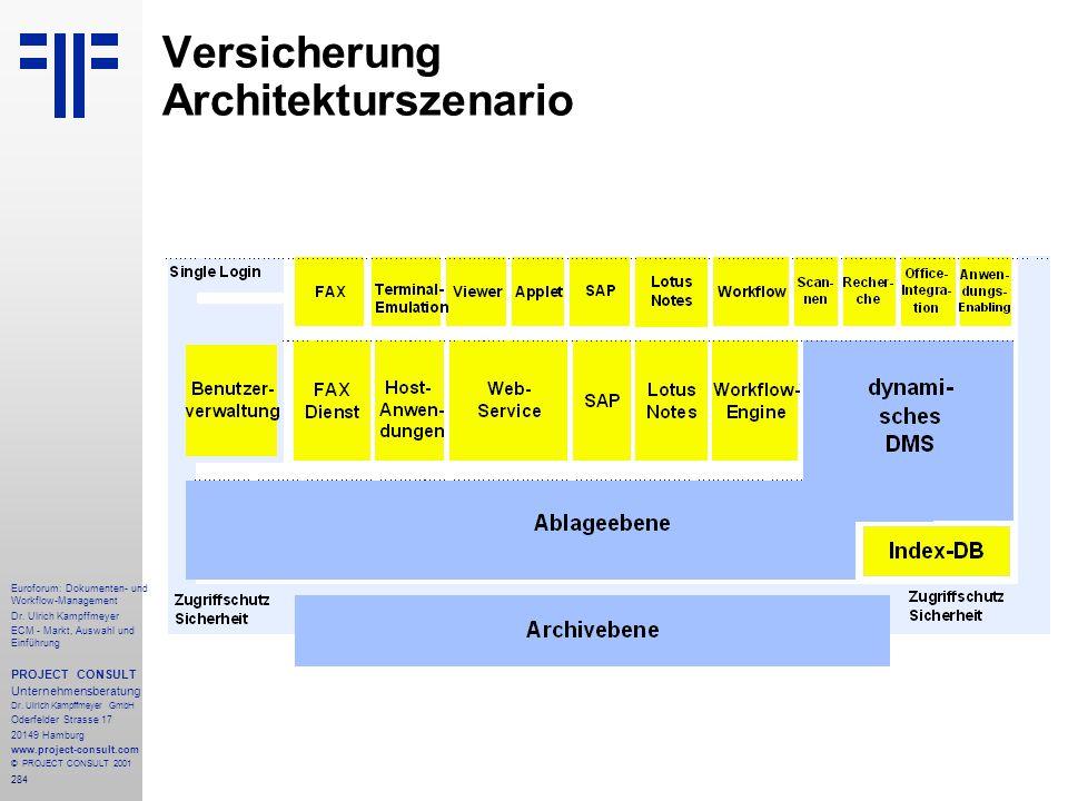 284 Euroforum: Dokumenten- und Workflow-Management Dr.